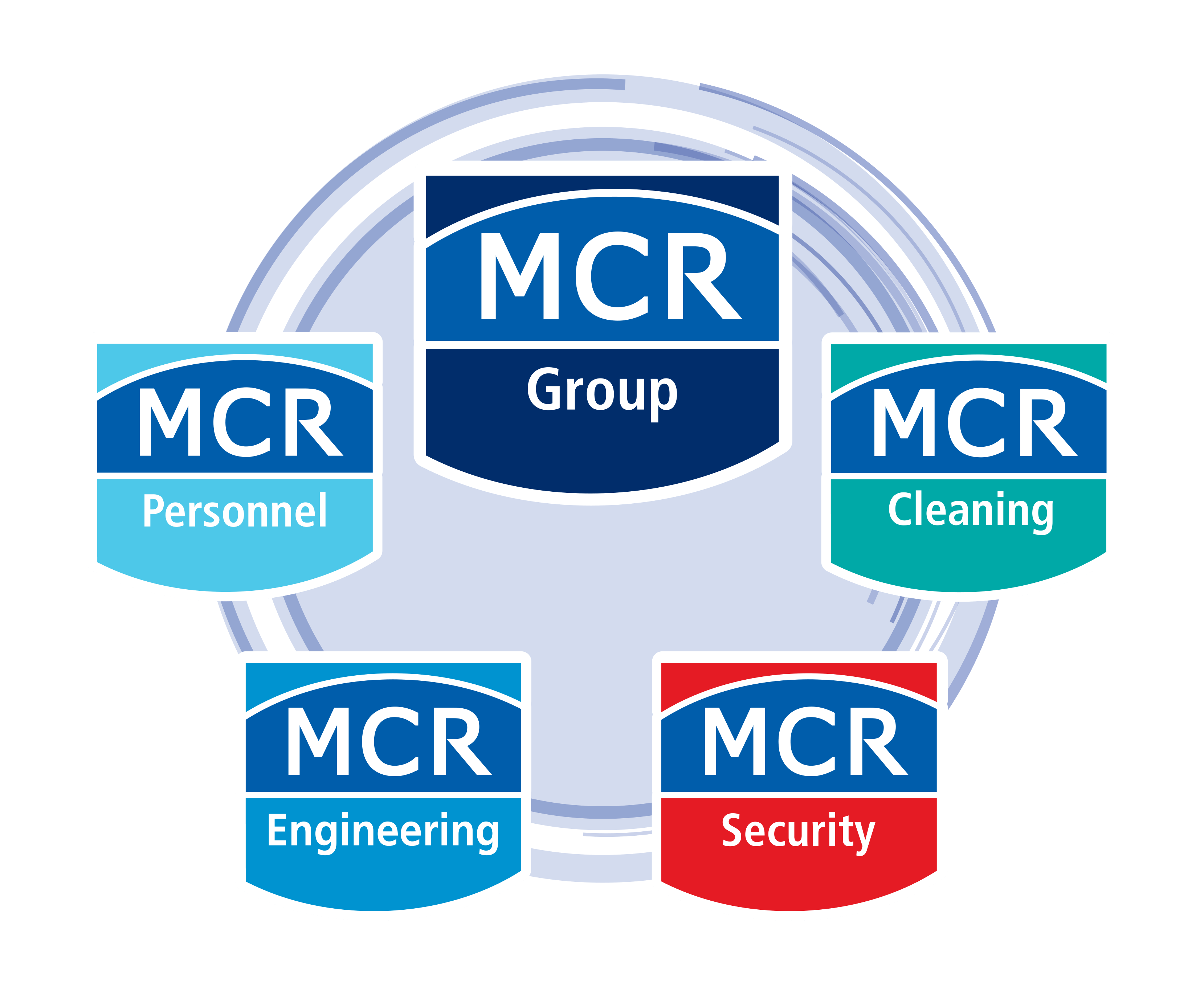 MCR Security are Hiring a Security Officer!